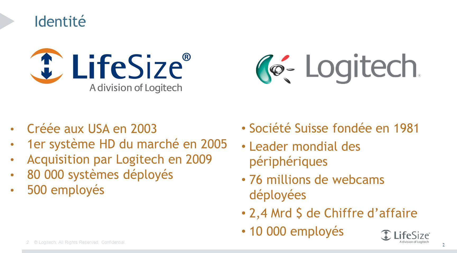 Identité Société Suisse fondée en 1981 Créée aux USA en 2003