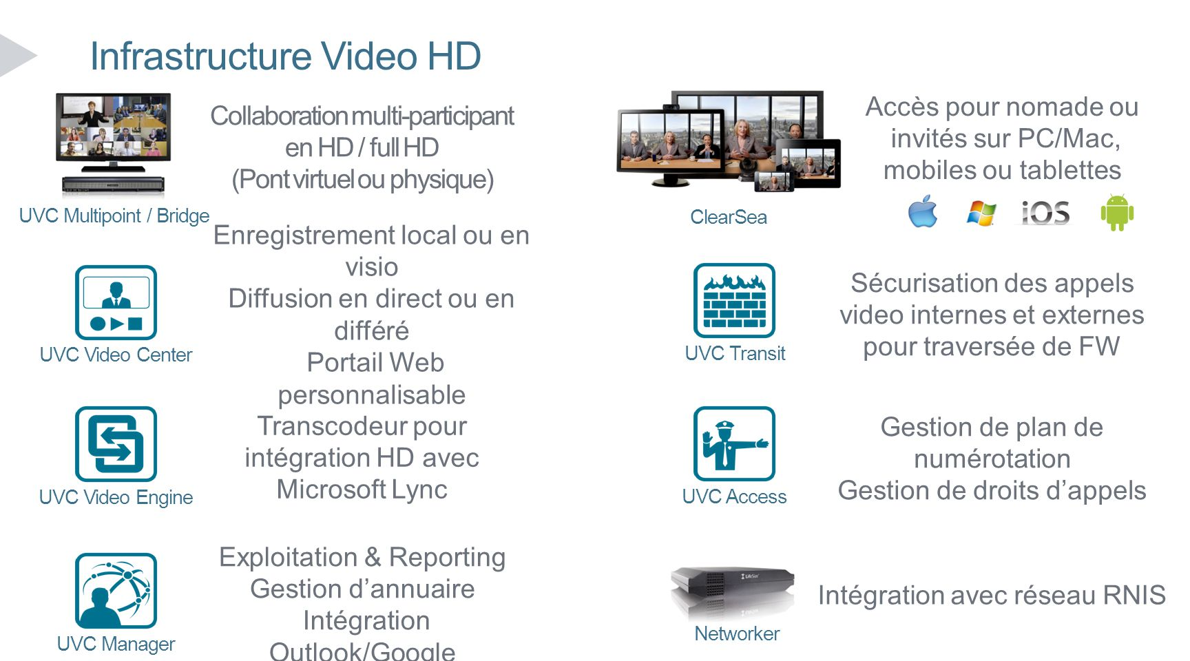 Infrastructure Video HD
