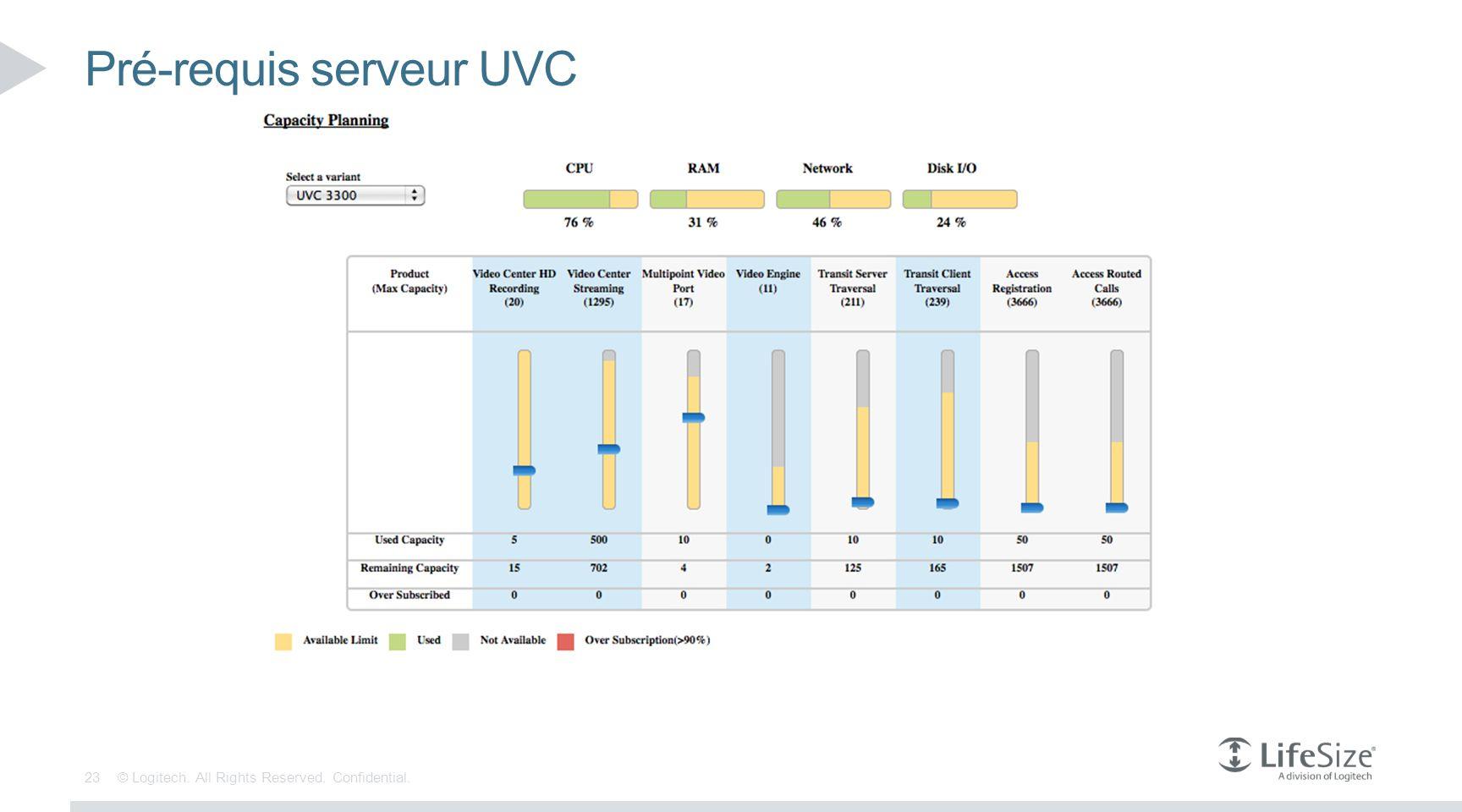 Pré-requis serveur UVC
