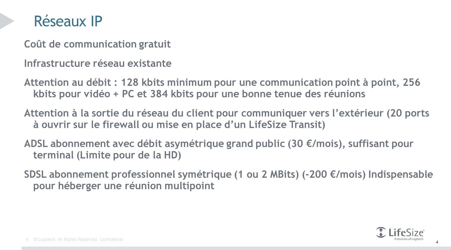 Réseaux IP