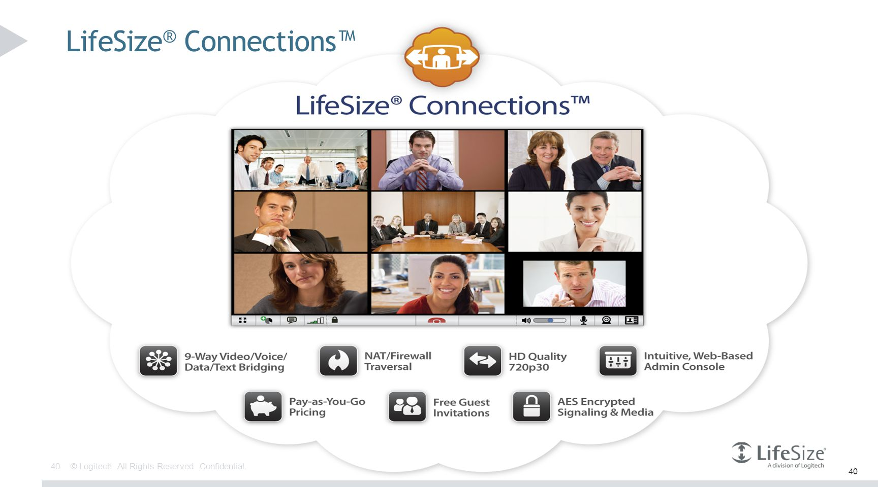 LifeSize® Connections™