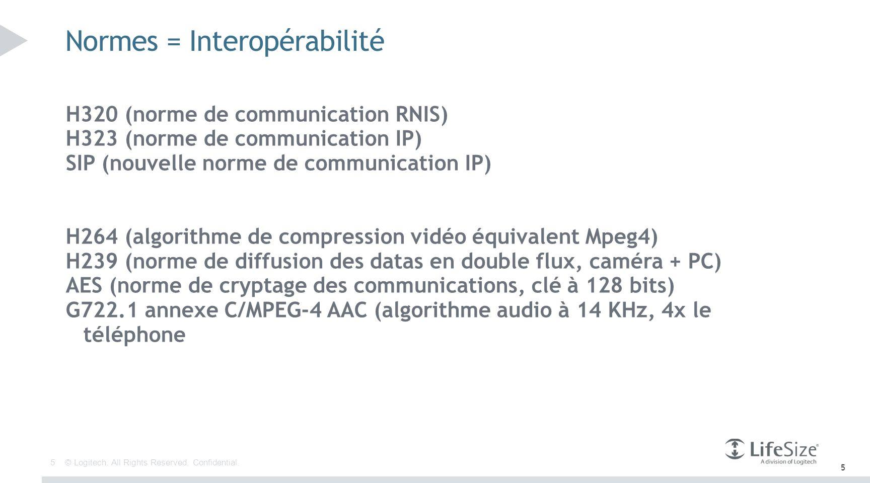 Normes = Interopérabilité