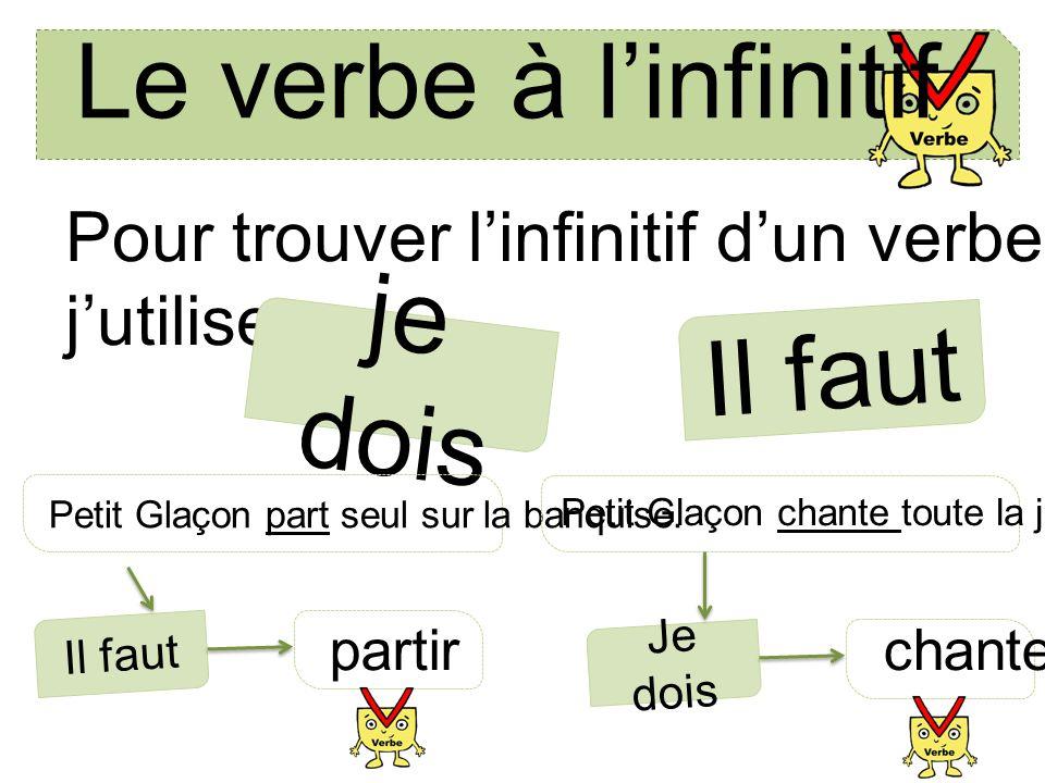 Le verbe à l'infinitif je dois Il faut