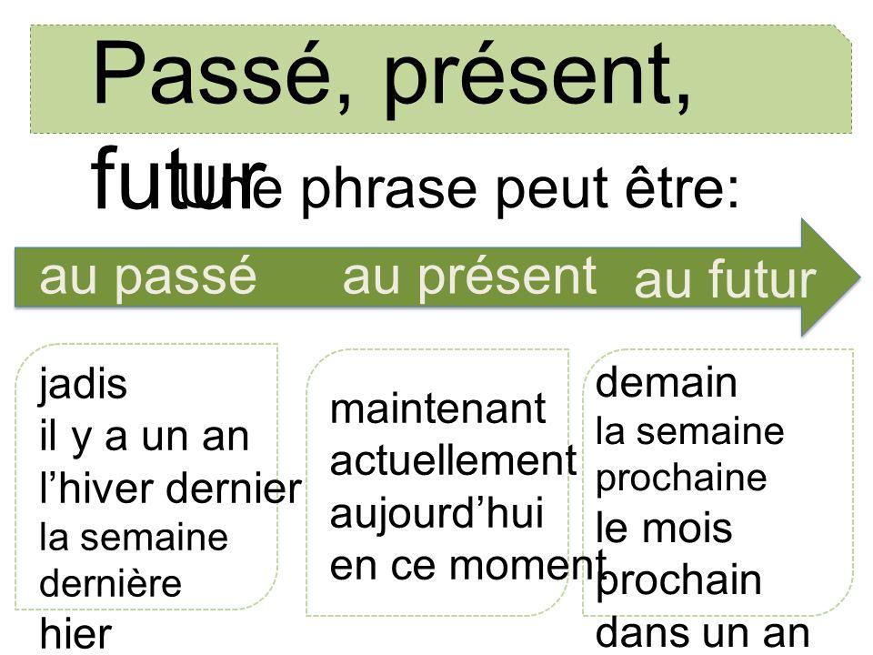 Passé, présent, futur Une phrase peut être: au passé au présent