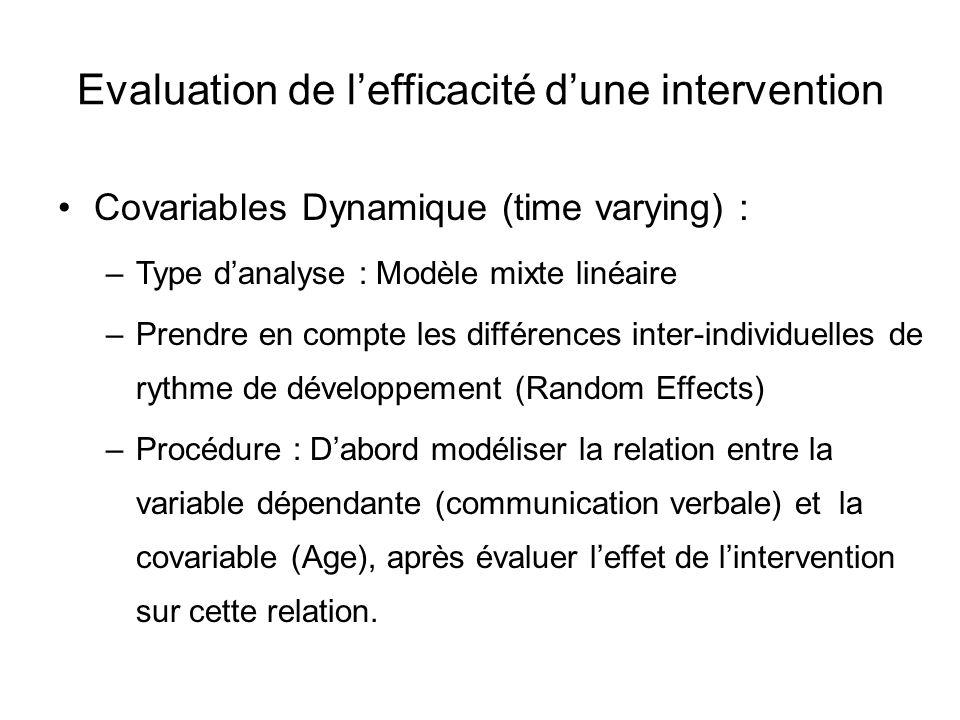 Evaluation de l'efficacité d'une intervention