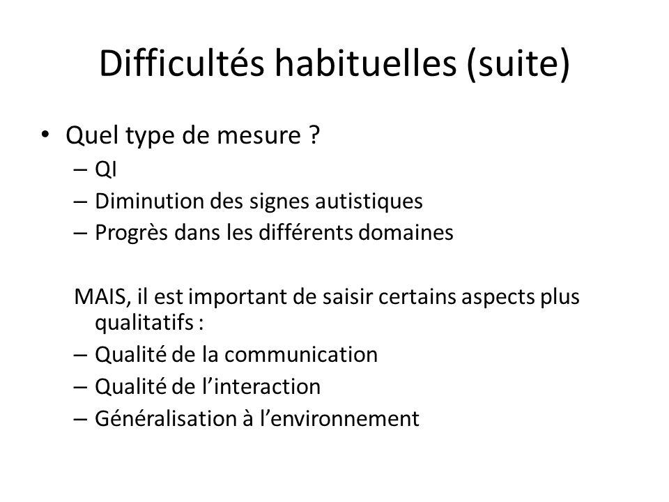 Difficultés habituelles (suite)
