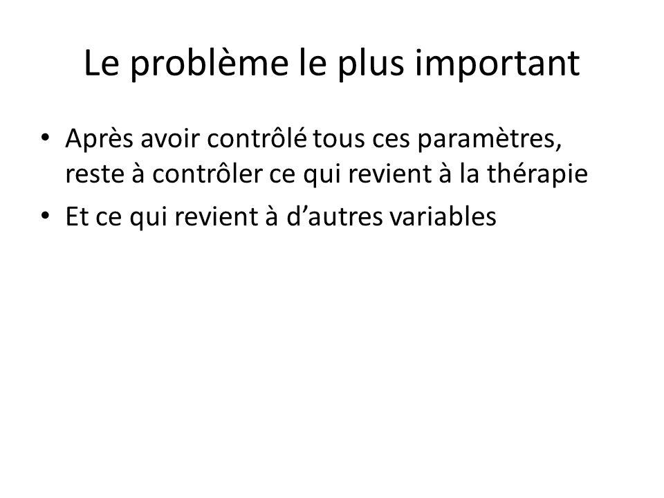 Le problème le plus important
