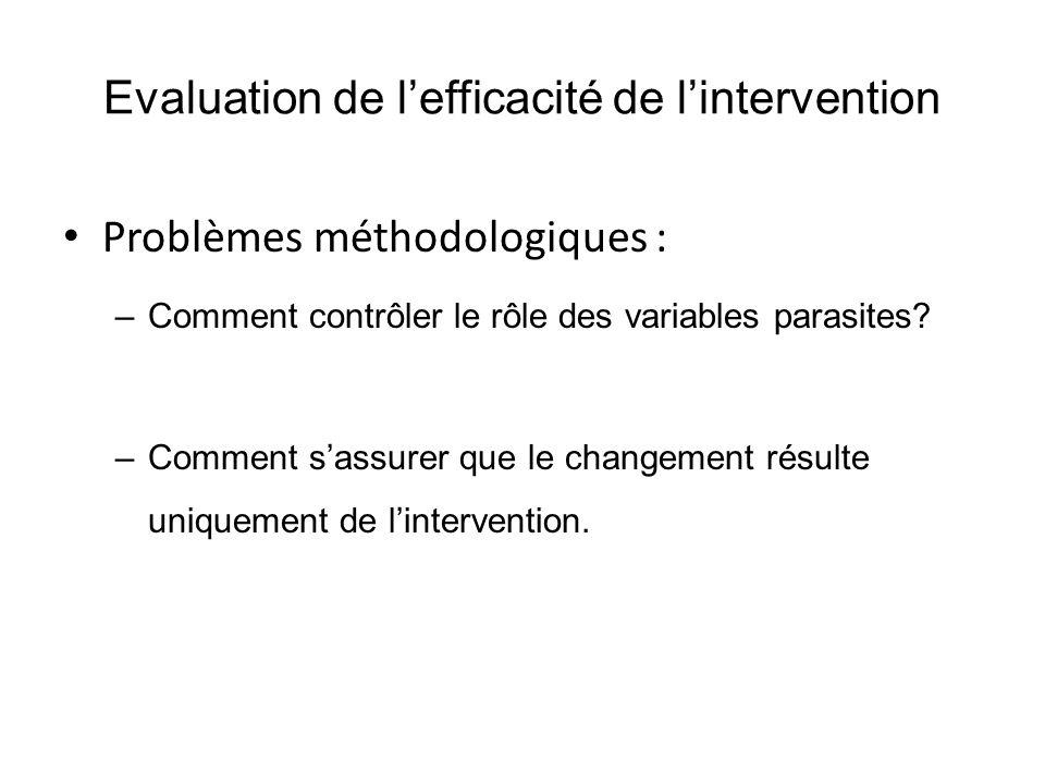 Evaluation de l'efficacité de l'intervention