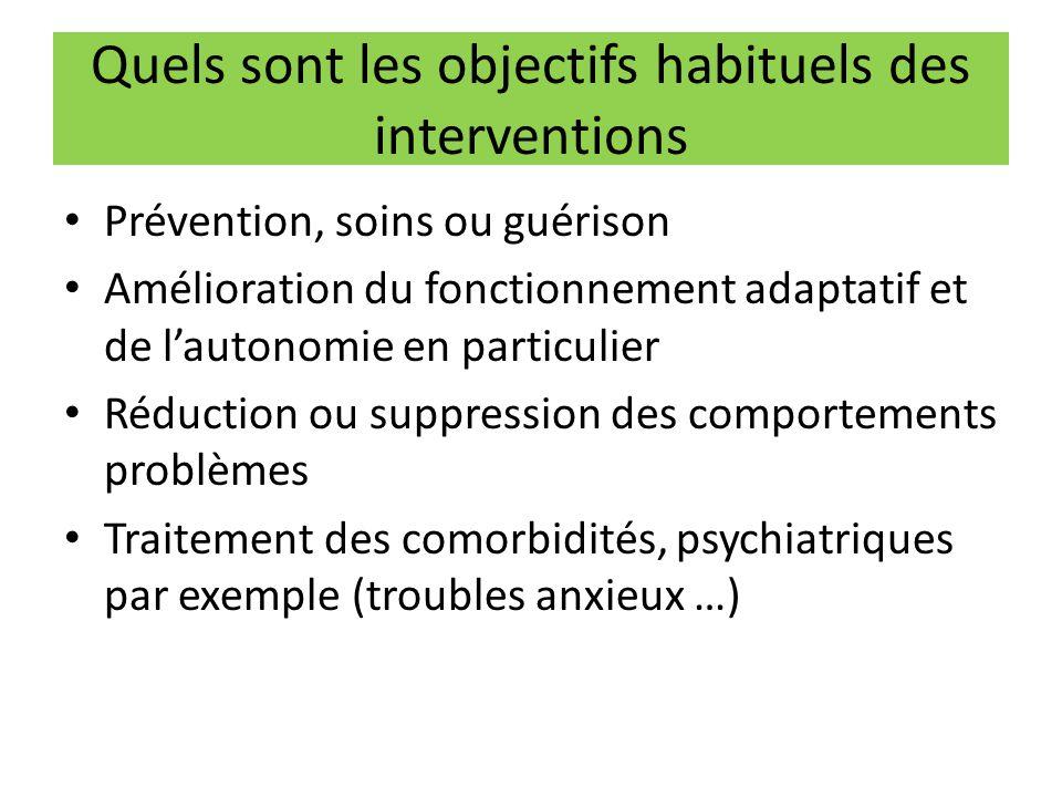 Quels sont les objectifs habituels des interventions