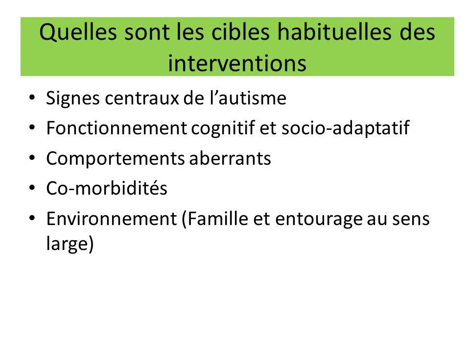 Quelles sont les cibles habituelles des interventions
