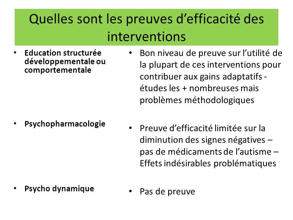 Quelles sont les preuves d'efficacité des interventions