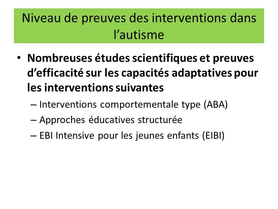 Niveau de preuves des interventions dans l'autisme