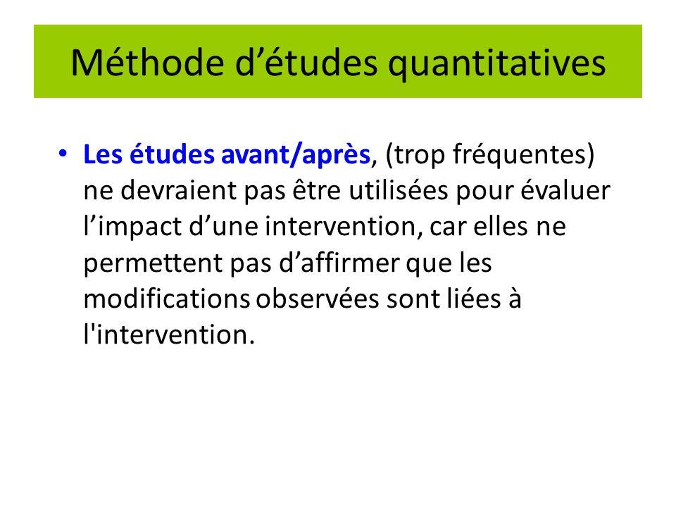 Méthode d'études quantitatives