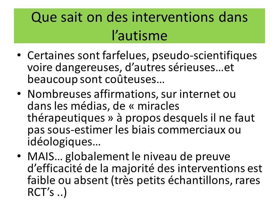 Que sait on des interventions dans l'autisme
