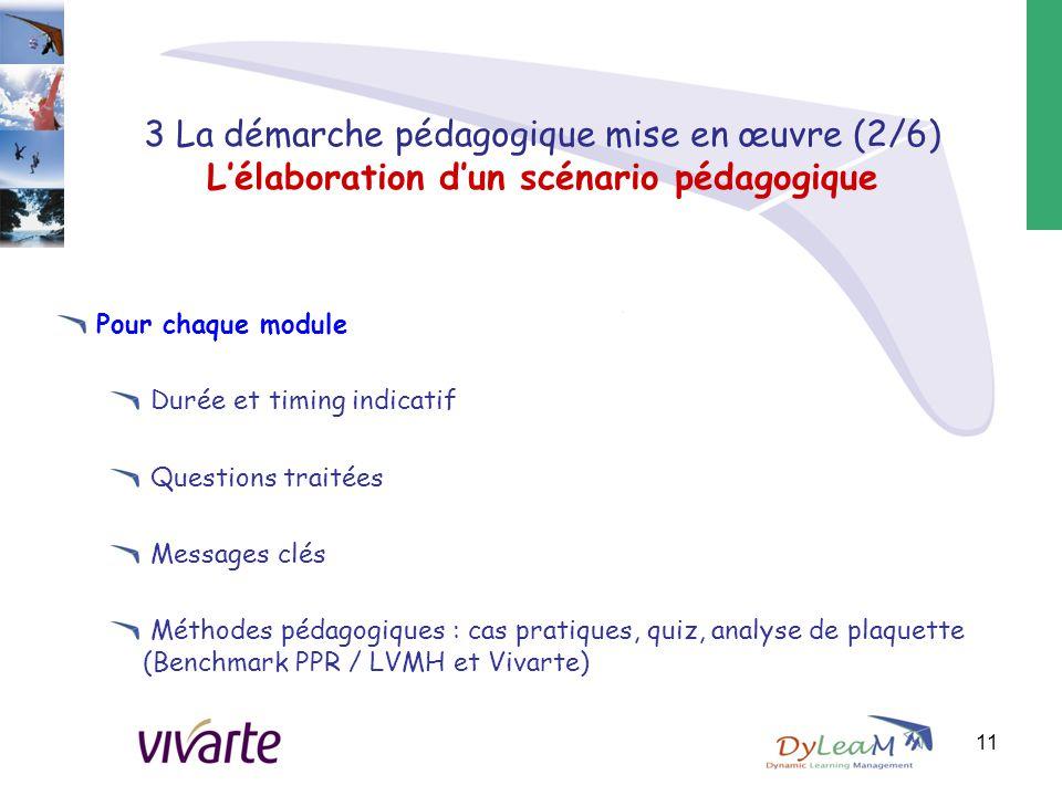 3 La démarche pédagogique mise en œuvre (2/6) L'élaboration d'un scénario pédagogique