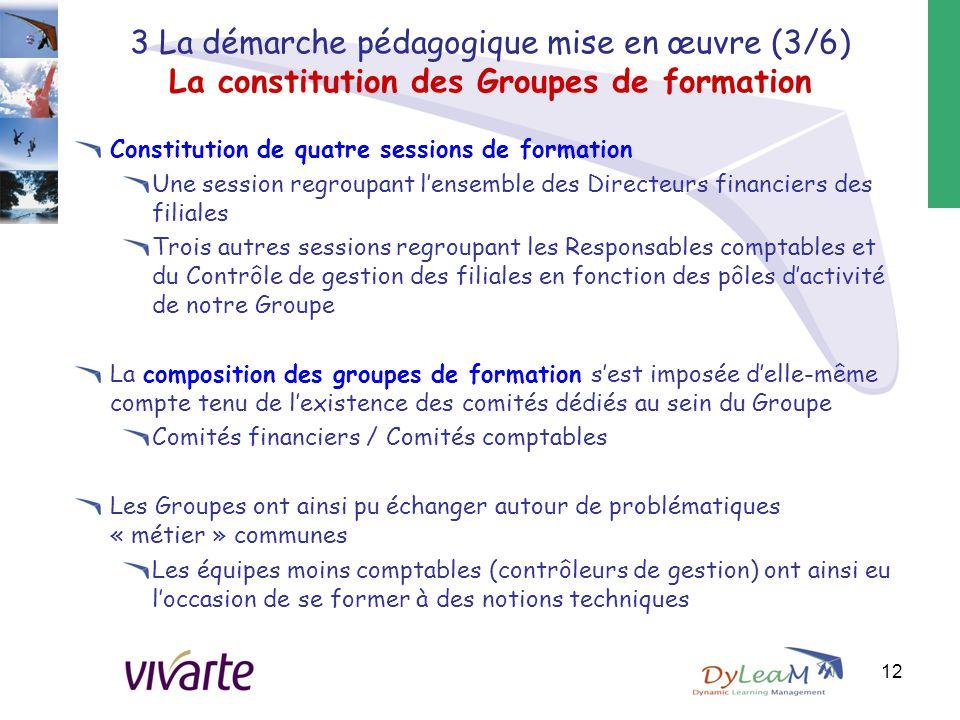 3 La démarche pédagogique mise en œuvre (3/6) La constitution des Groupes de formation