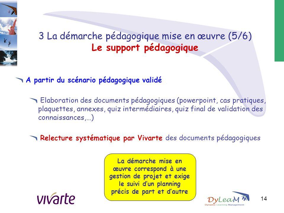 3 La démarche pédagogique mise en œuvre (5/6) Le support pédagogique