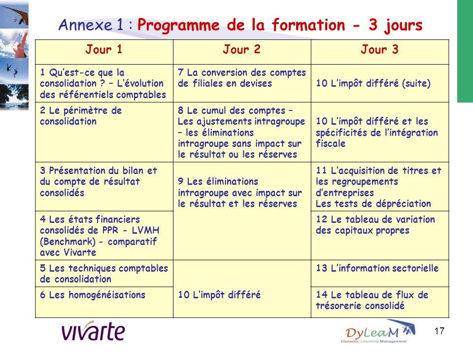 Annexe 1 : Programme de la formation - 3 jours