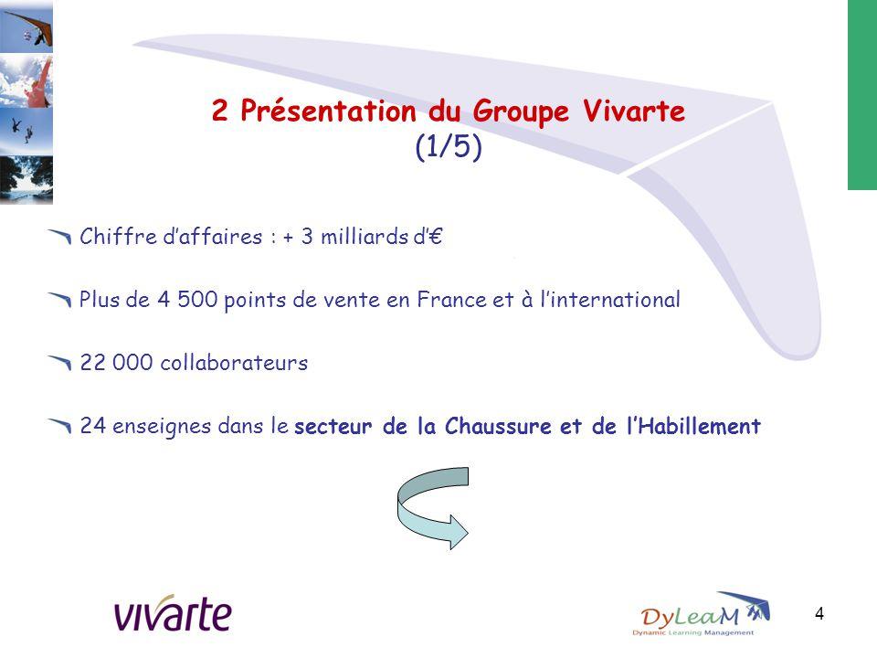 2 Présentation du Groupe Vivarte (1/5)