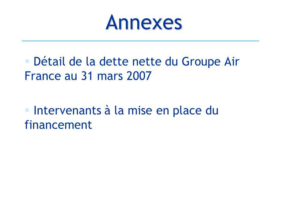 Annexes Détail de la dette nette du Groupe Air France au 31 mars 2007