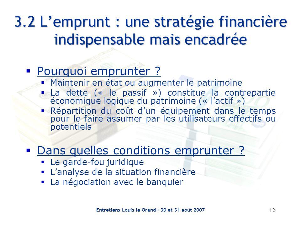 3.2 L'emprunt : une stratégie financière indispensable mais encadrée