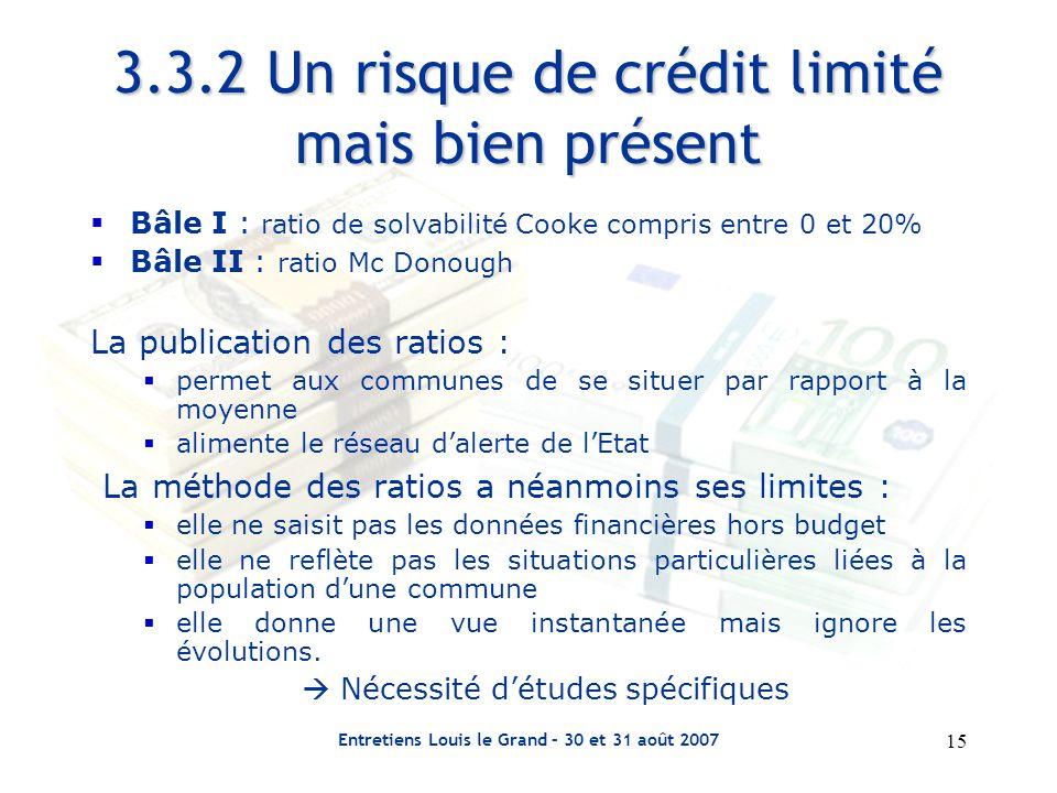 3.3.2 Un risque de crédit limité mais bien présent