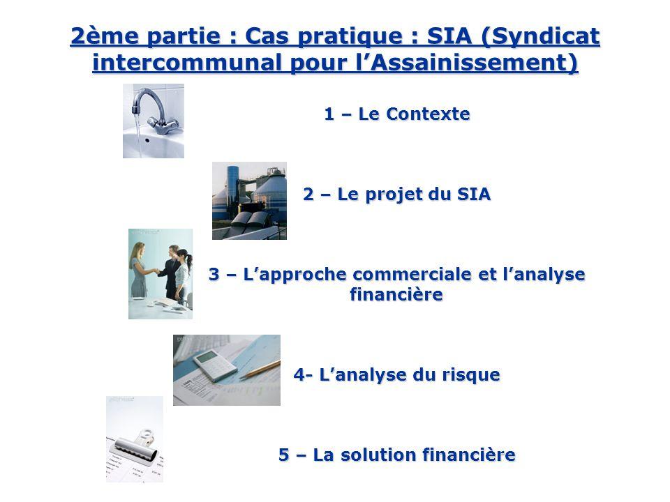 2ème partie : Cas pratique : SIA (Syndicat intercommunal pour l'Assainissement)