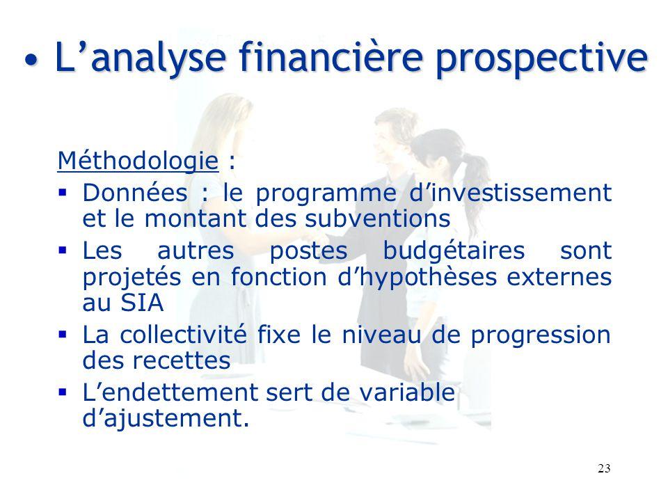 L'analyse financière prospective
