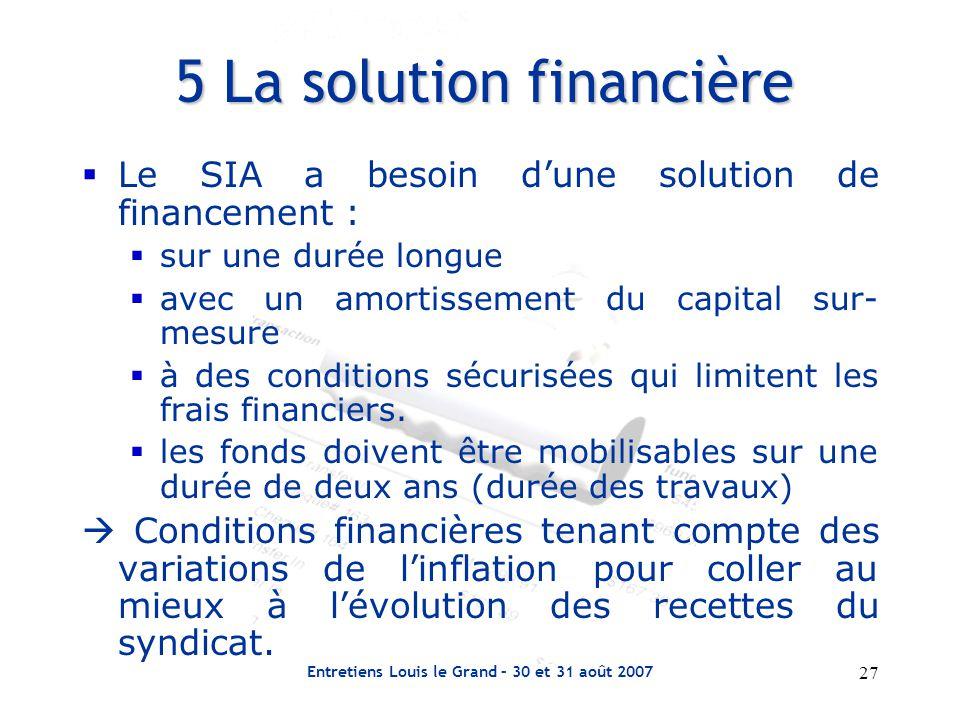 5 La solution financière