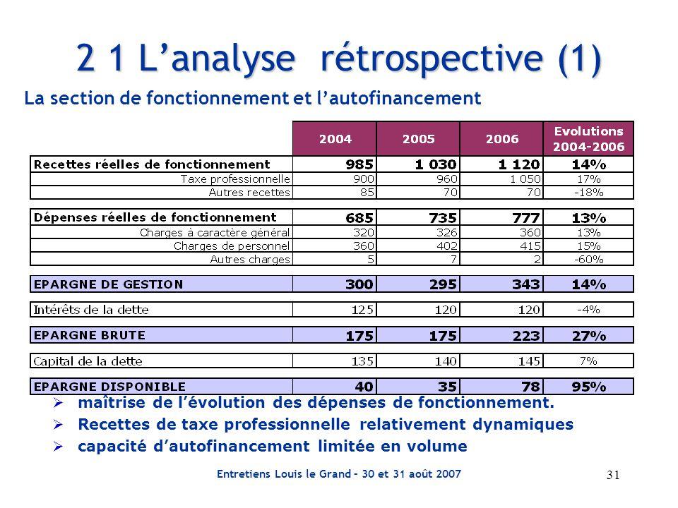 2 1 L'analyse rétrospective (1)