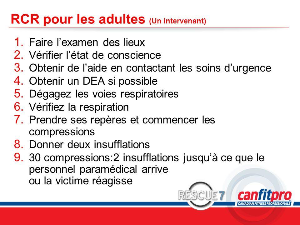 RCR pour les adultes (Un intervenant)