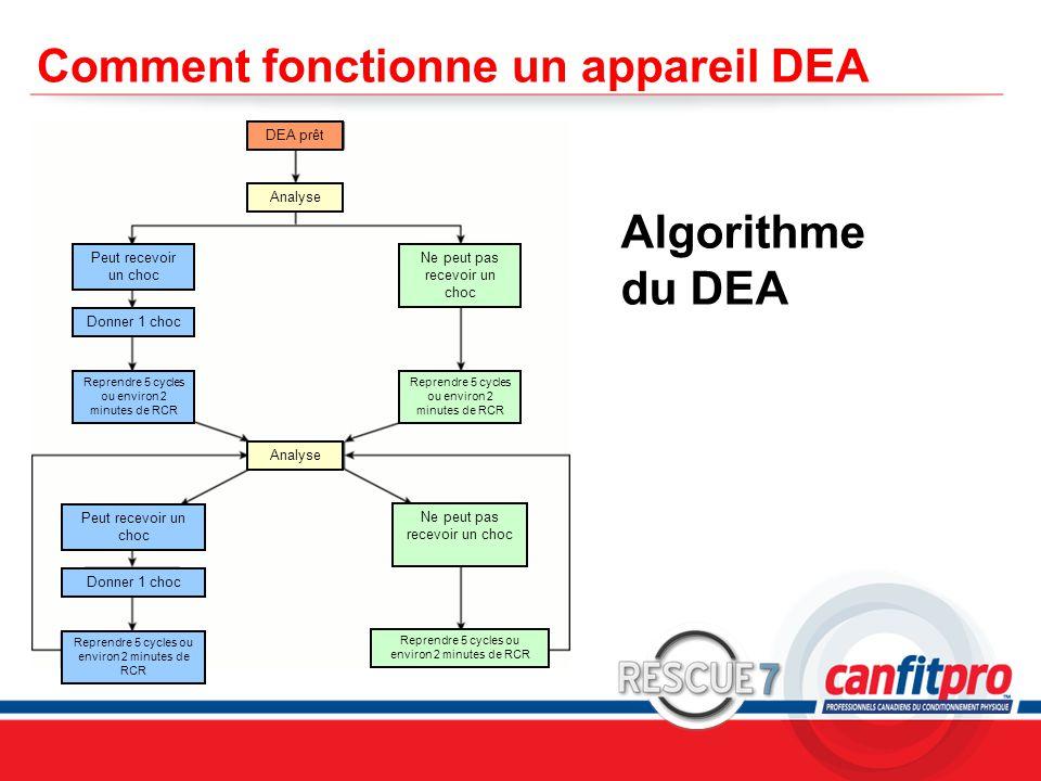 Comment fonctionne un appareil DEA