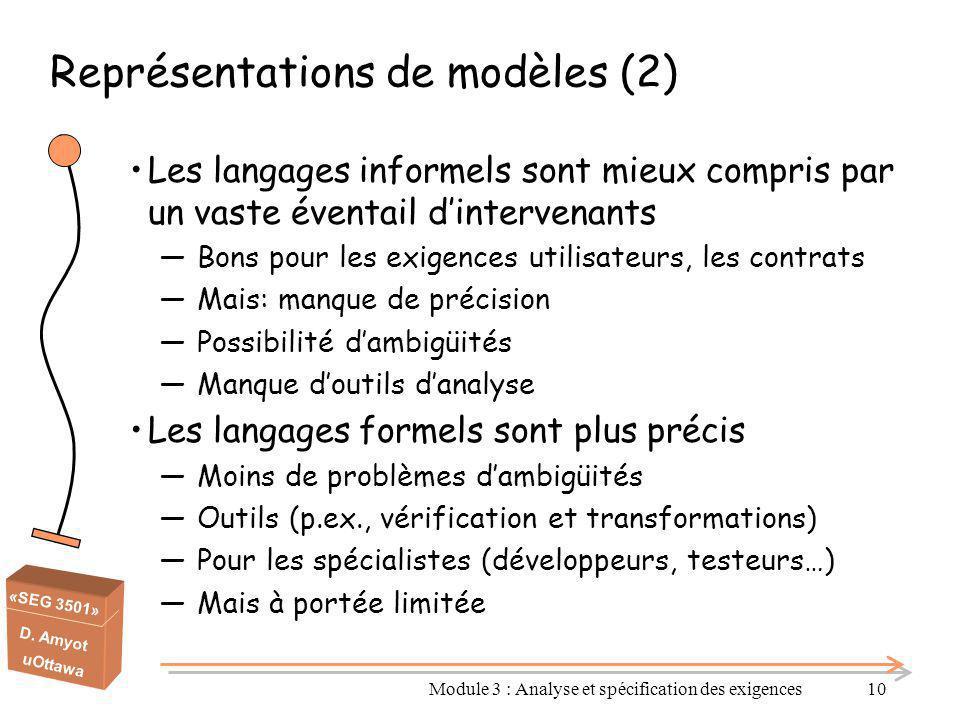 Représentations de modèles (2)