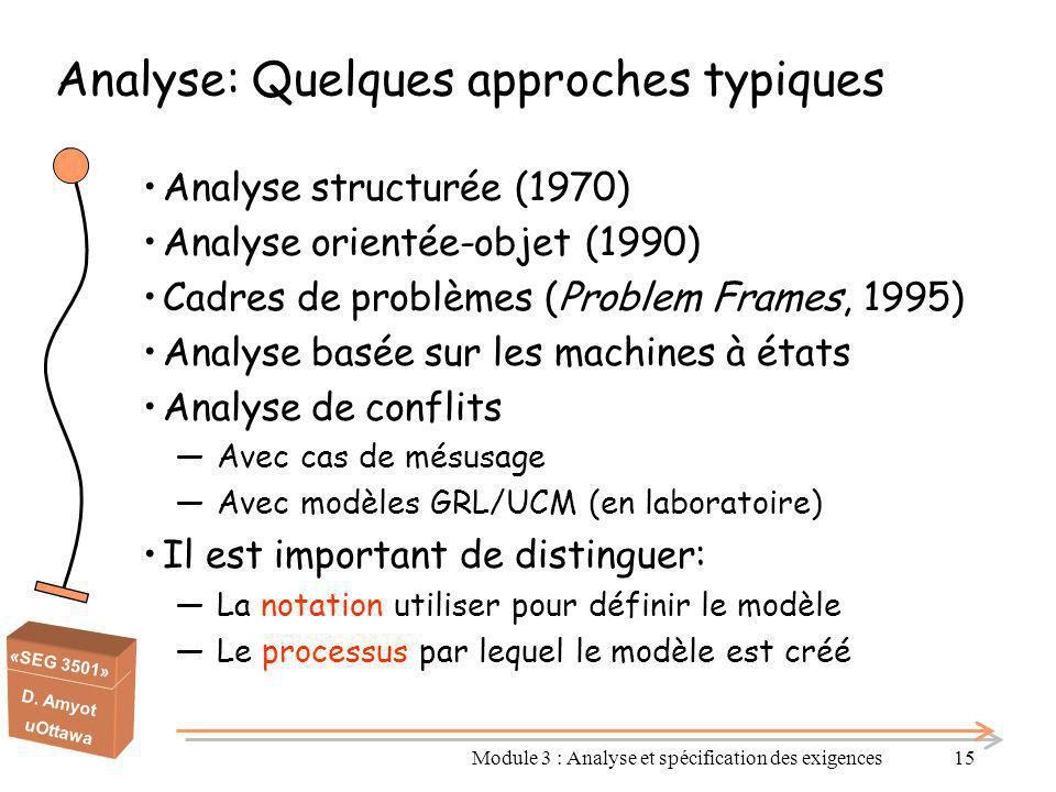 Analyse: Quelques approches typiques