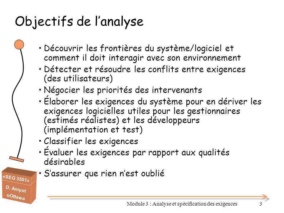Objectifs de l'analyse