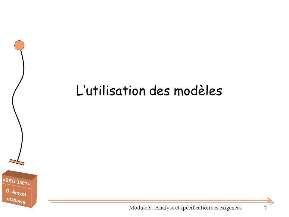 L'utilisation des modèles