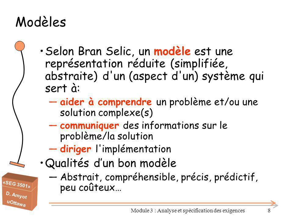 Module 3 : Analyse et spécification des exigences