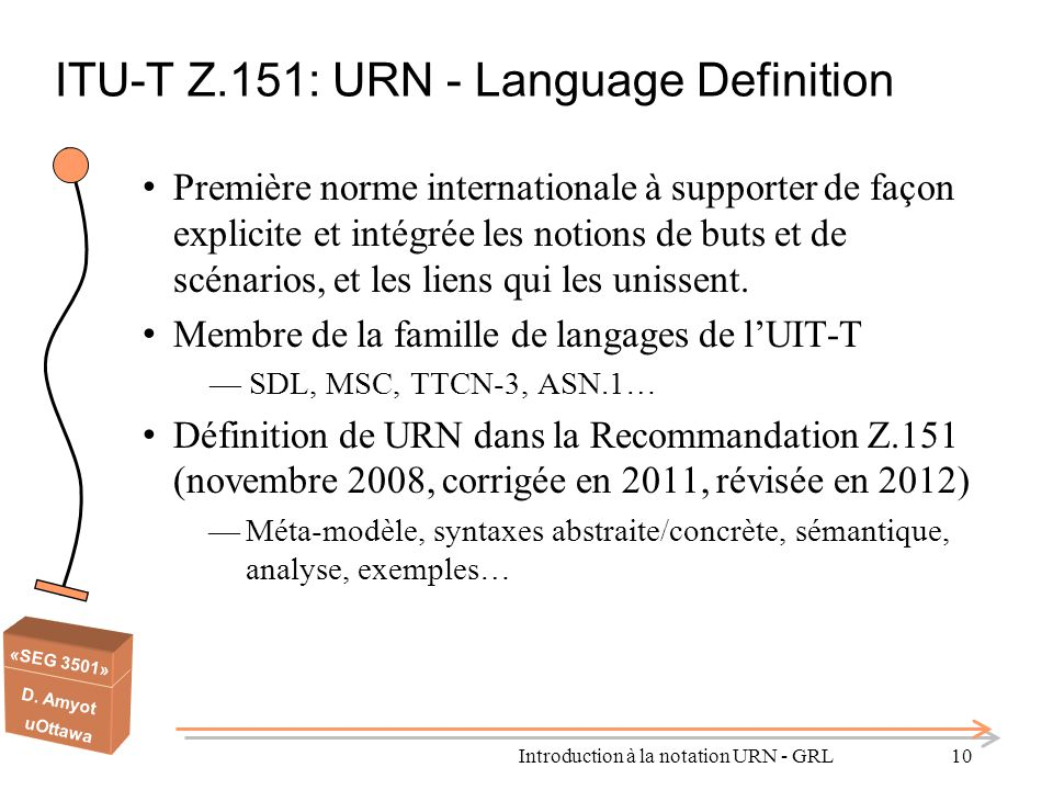 ITU-T Z.151: URN - Language Definition
