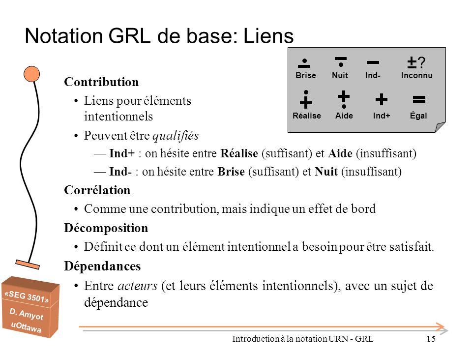 Notation GRL de base: Liens