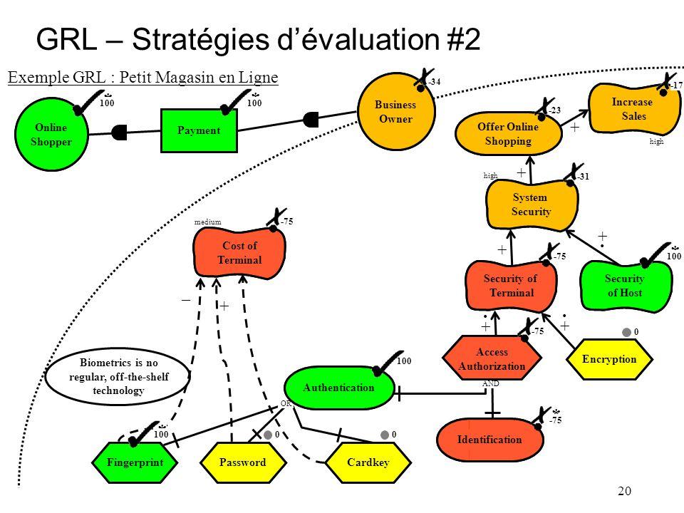 GRL – Stratégies d'évaluation #2