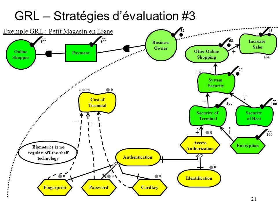 GRL – Stratégies d'évaluation #3