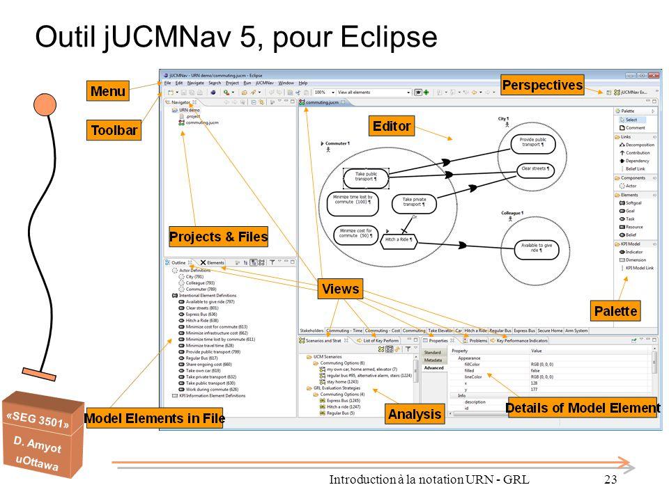 Outil jUCMNav 5, pour Eclipse