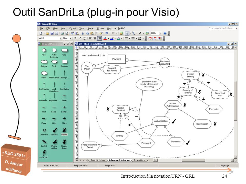 Outil SanDriLa (plug-in pour Visio)