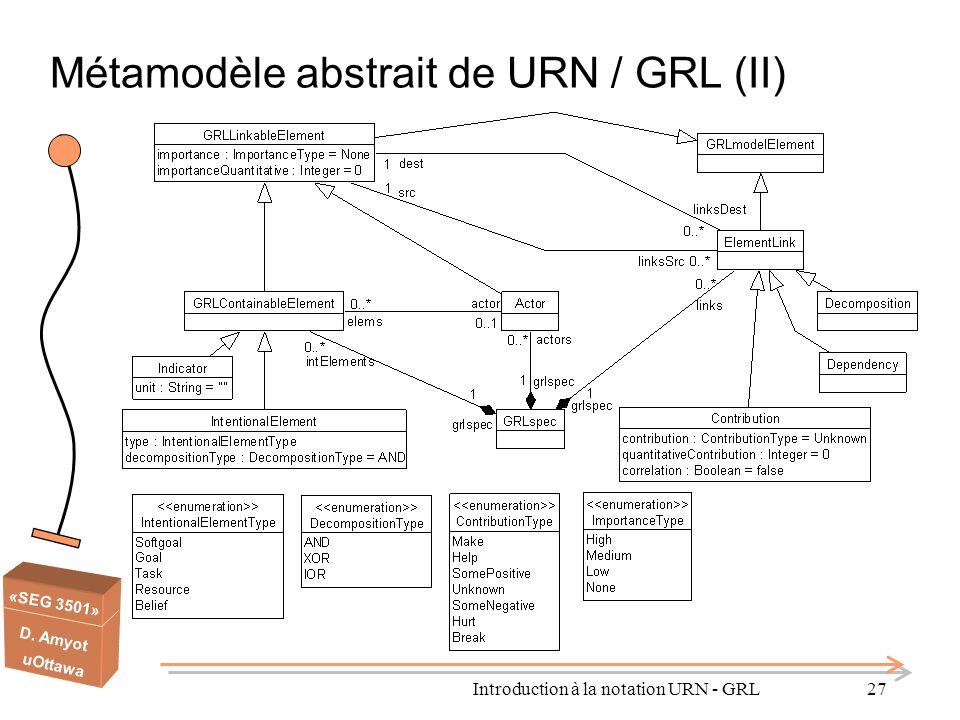 Métamodèle abstrait de URN / GRL (II)