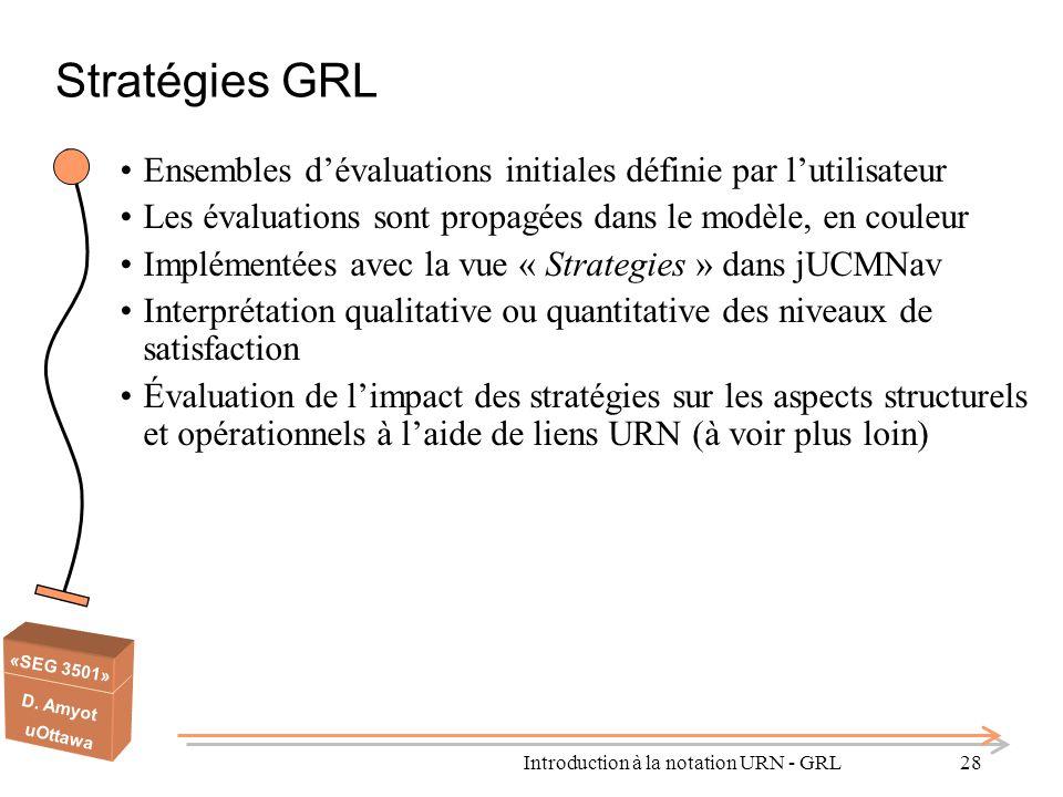 Introduction à la notation URN - GRL