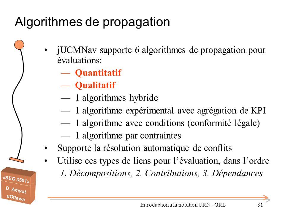 Algorithmes de propagation