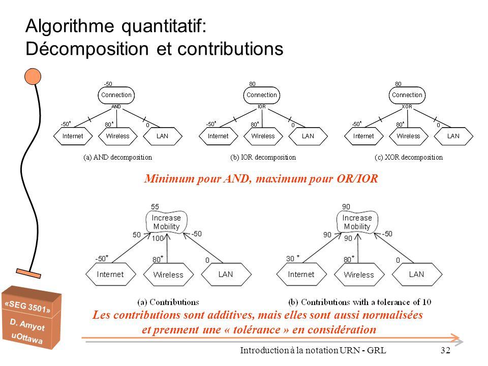 Algorithme quantitatif: Décomposition et contributions