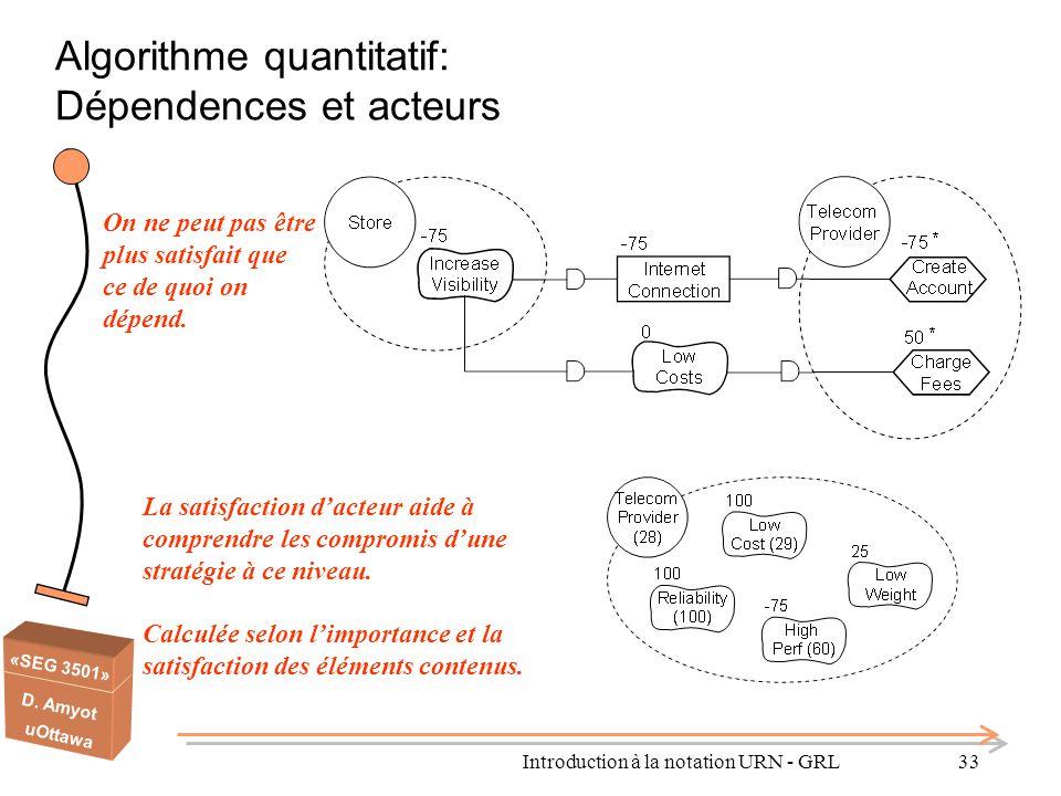 Algorithme quantitatif: Dépendences et acteurs