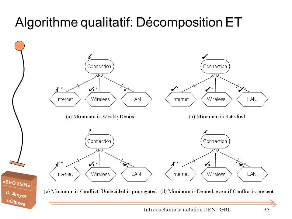 Algorithme qualitatif: Décomposition ET
