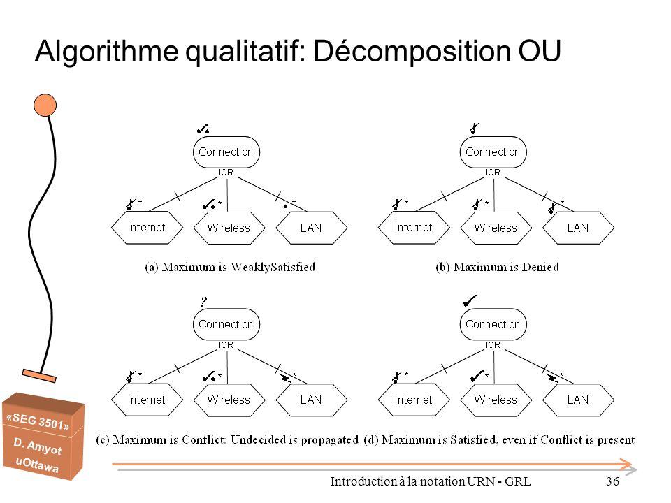 Algorithme qualitatif: Décomposition OU